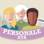 Circolare n.360 - Apertura delle procedure per la valorizzazione professionale del personale ATA di cui all'art. 1, commi 126, 127 e 128 della legge 107/2015; legge 160/2019